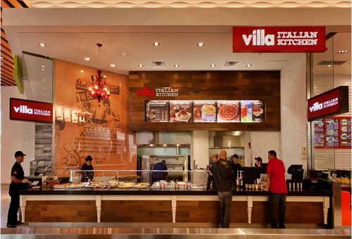 Italian Restaurants By Mall Of America