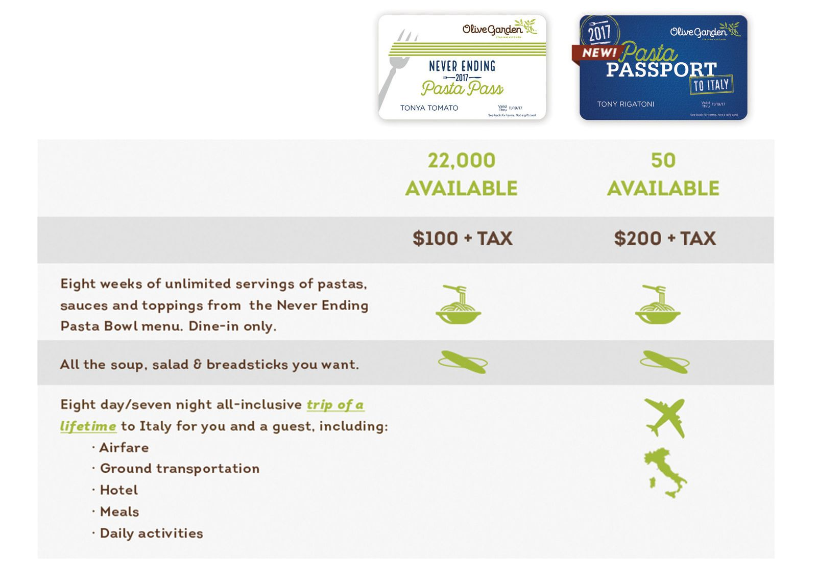 Olive Garden 39 S 200 Pasta Passport Offers All Inclusive Trips For Two To Italy